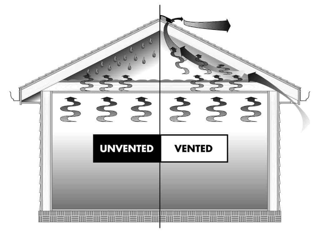 Installing Attic Ventilation Asphalt Roofing Manufacturers