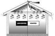 Installing Attic Ventilation